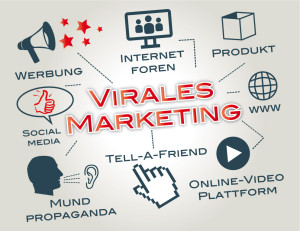 Virales Marketing – moderne Märchen