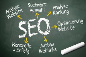Suchmaschinen-Marketing: Was es ist und wie man es richtig macht