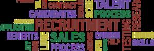 Personalrecruiting über Facebook, Xing & Co.
