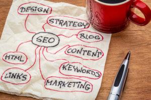 Suchmaschinenoptimierung – eine günstige und solide Marketingstrategie