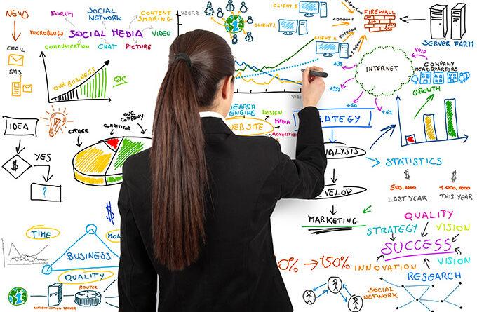 Der perfekte Marketing-Mix für Ihren Marketingplan